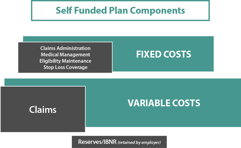 plan components.png