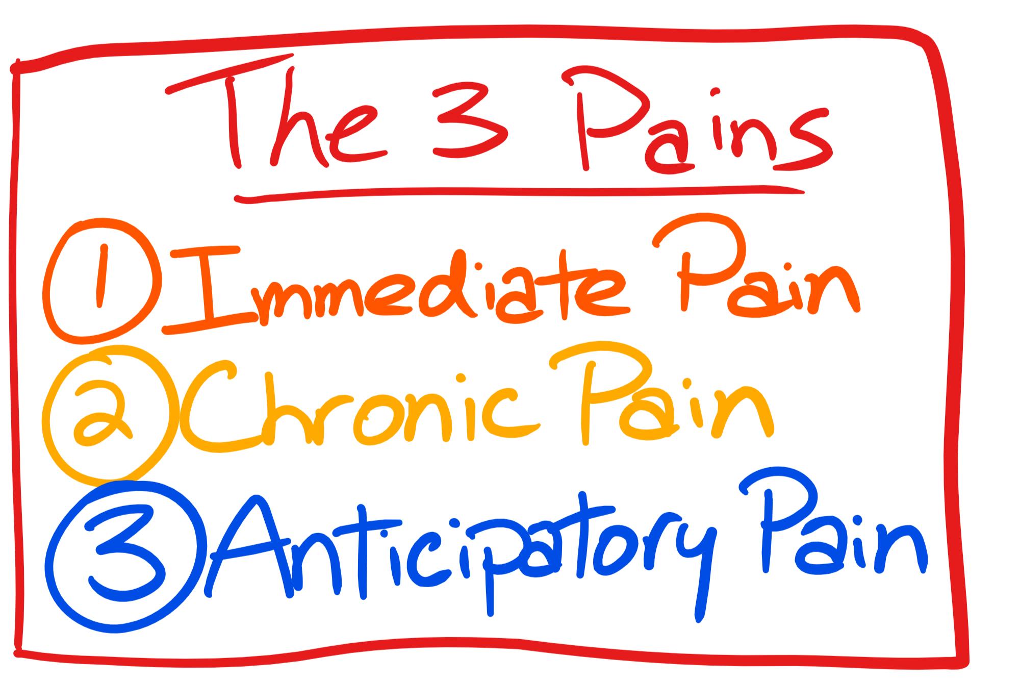 Pain List.png