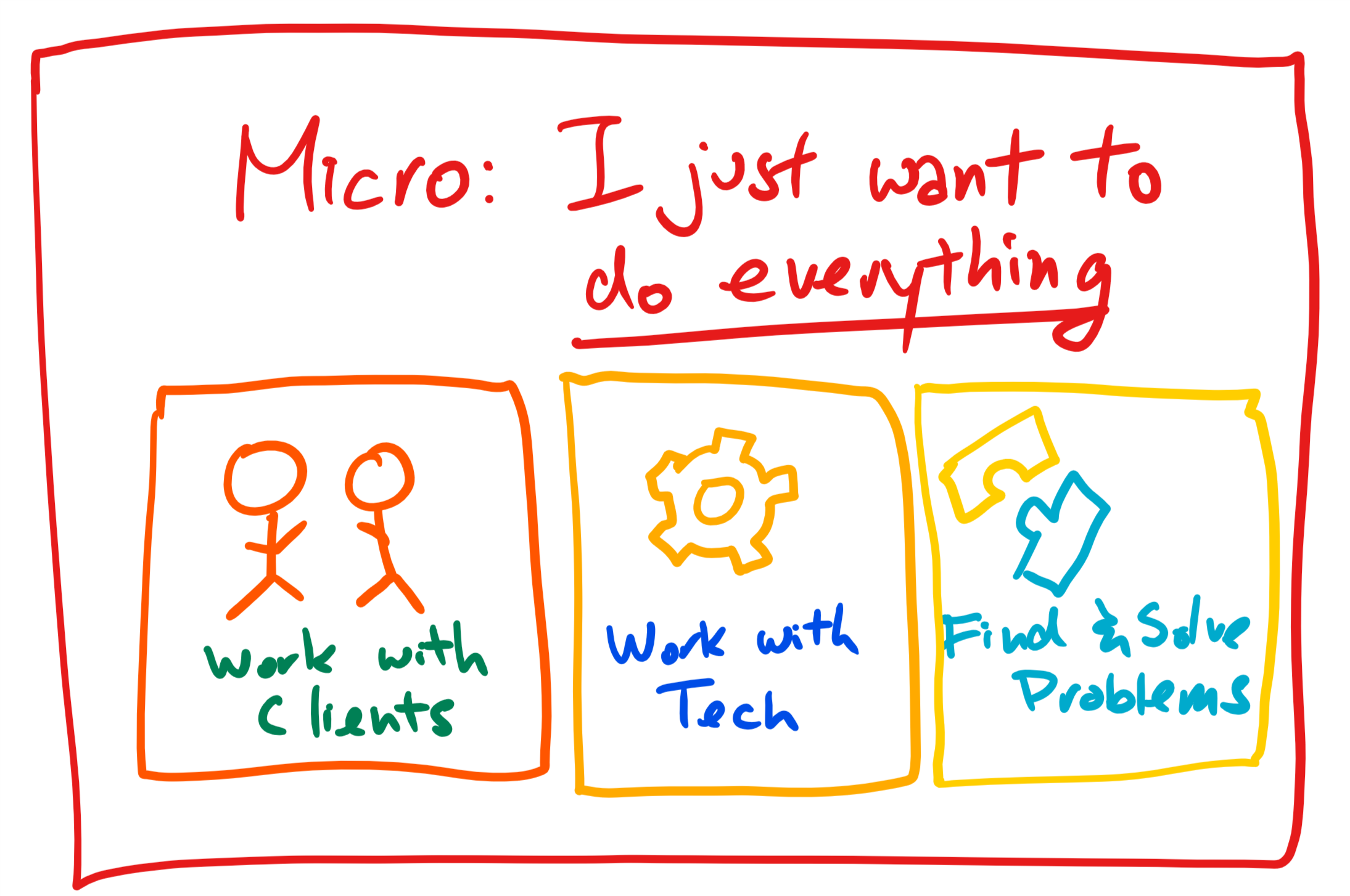 passionate about professional services 2.png
