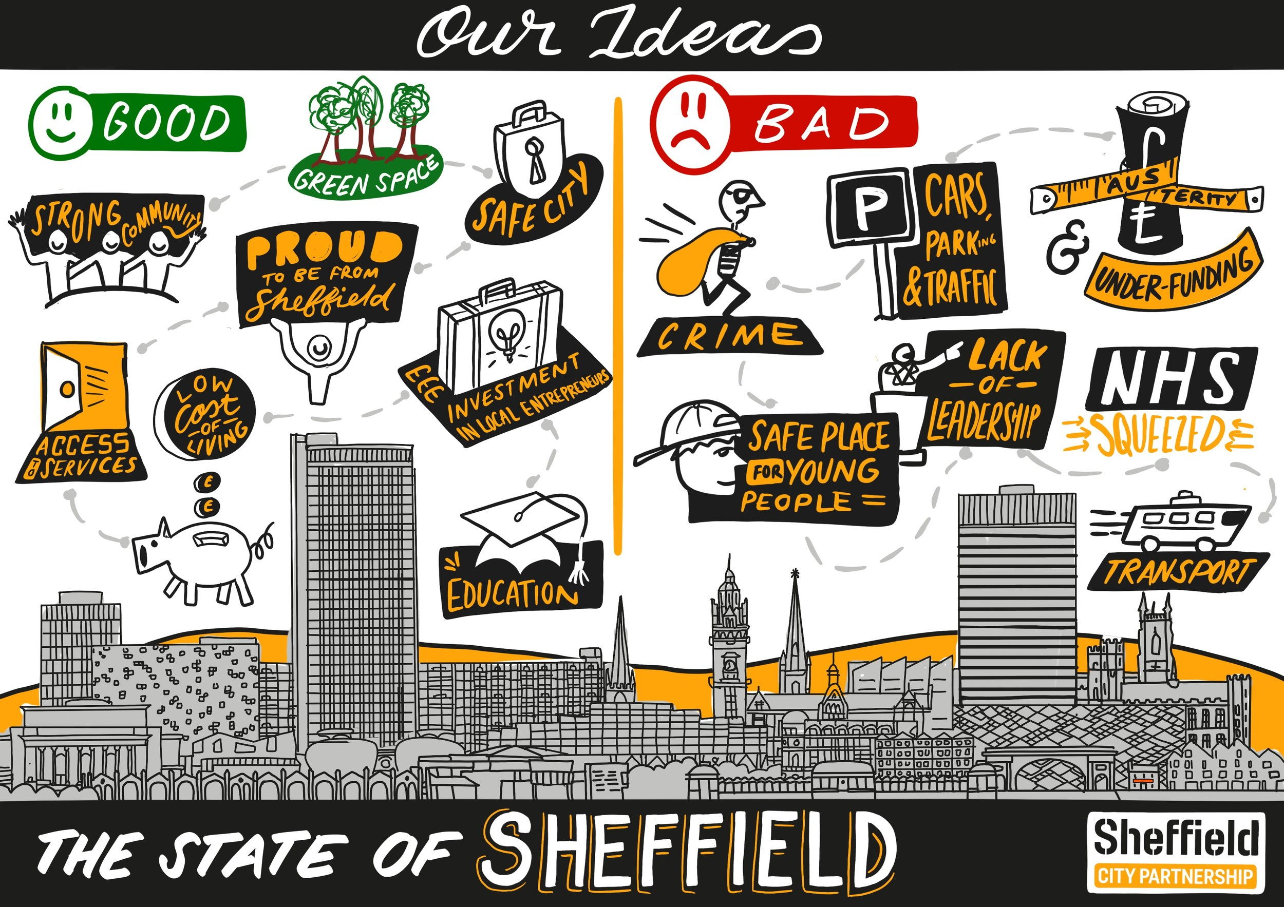 Our Ideas About Sheffield.jpg