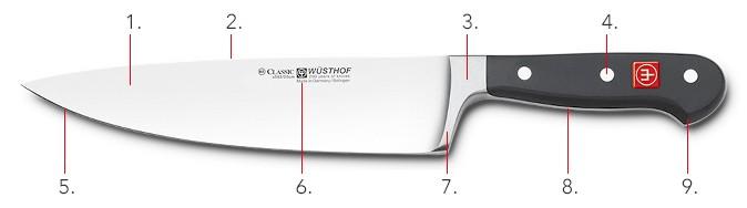 Wüsthof Knife in detail.jpg