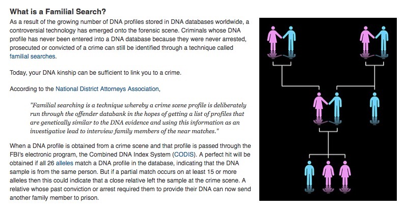 Additional resource - Science of the Future: Identifying Criminals Through Their Family Members