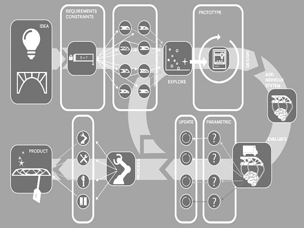 Sensorics & deep learning (AI).-10.jpg