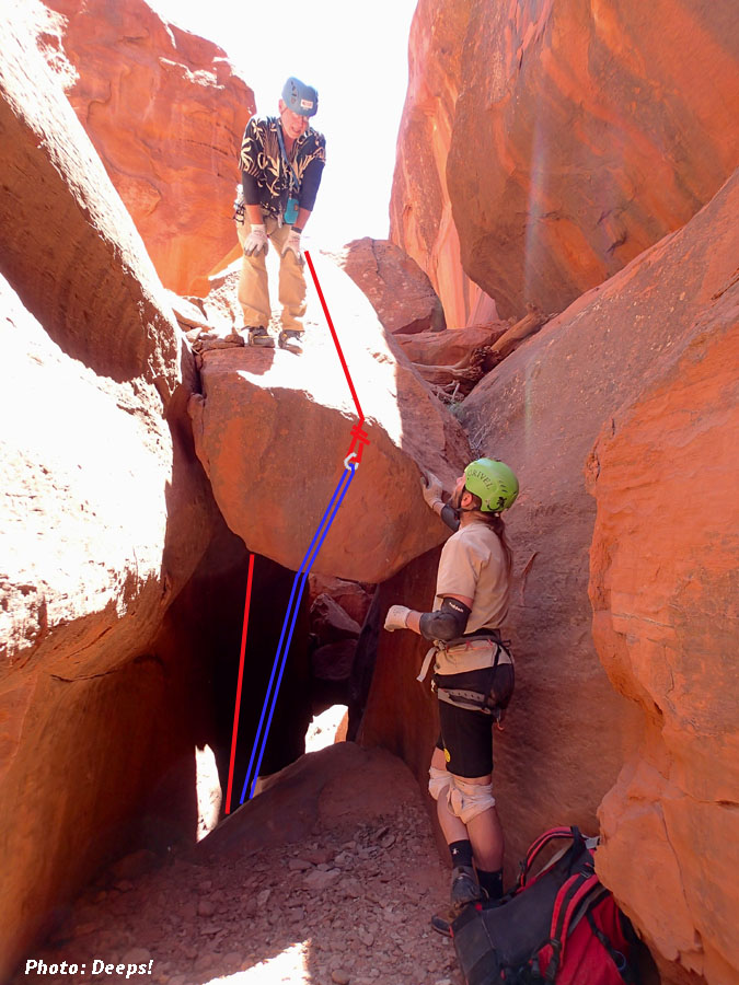 The old 3-rope Arch Trick