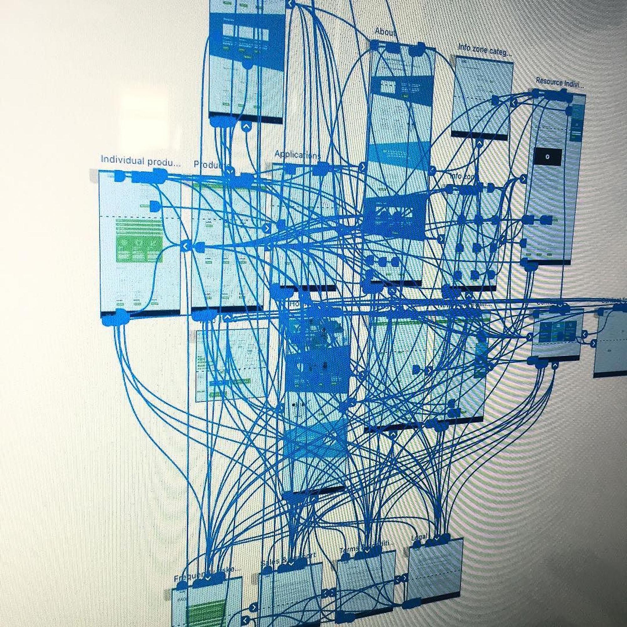 working-wireframes-looking-like-some-kind-of-scribbled-pirate-ship-wireframes-webdevelopment-website-websitedesign-studiolife_33720284862_o.jpg