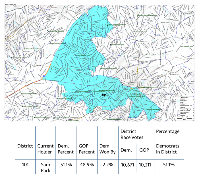 DISTRICT 101   Progressive Rep. Sam Park won the seat by less than 500 votes. This  district  is changing and Park's willingness to knock on any and all doors made a difference in the race. This seat needs to be protected and kept in the progressive column.
