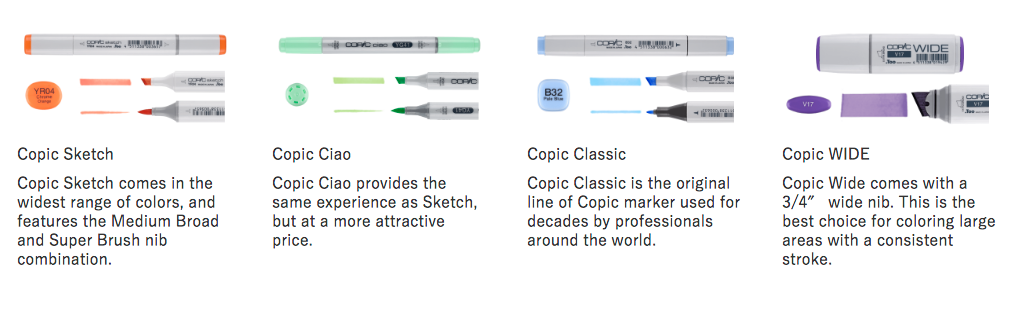 image from copicmarker.com