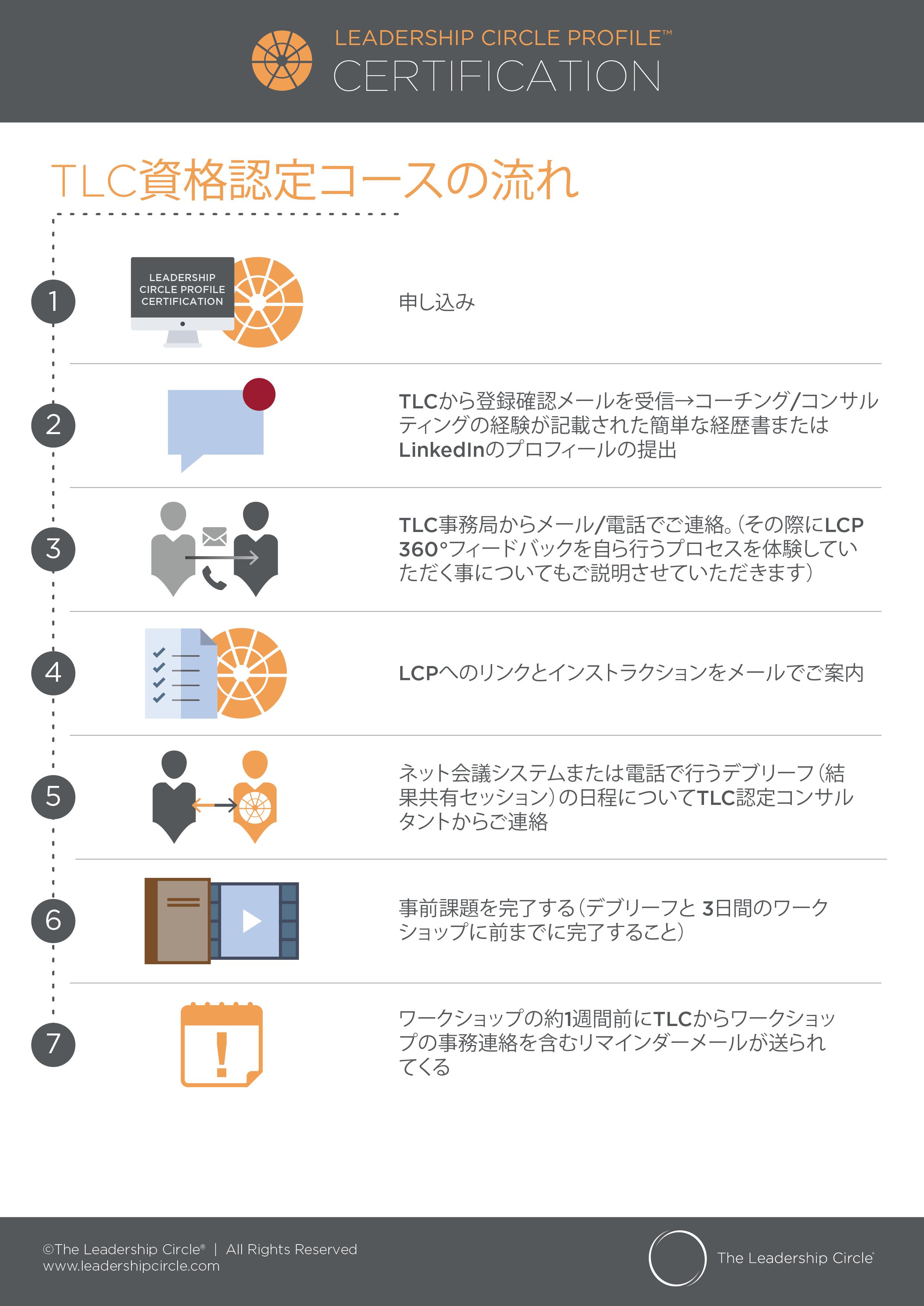 C1 process JAPANESE-01.png