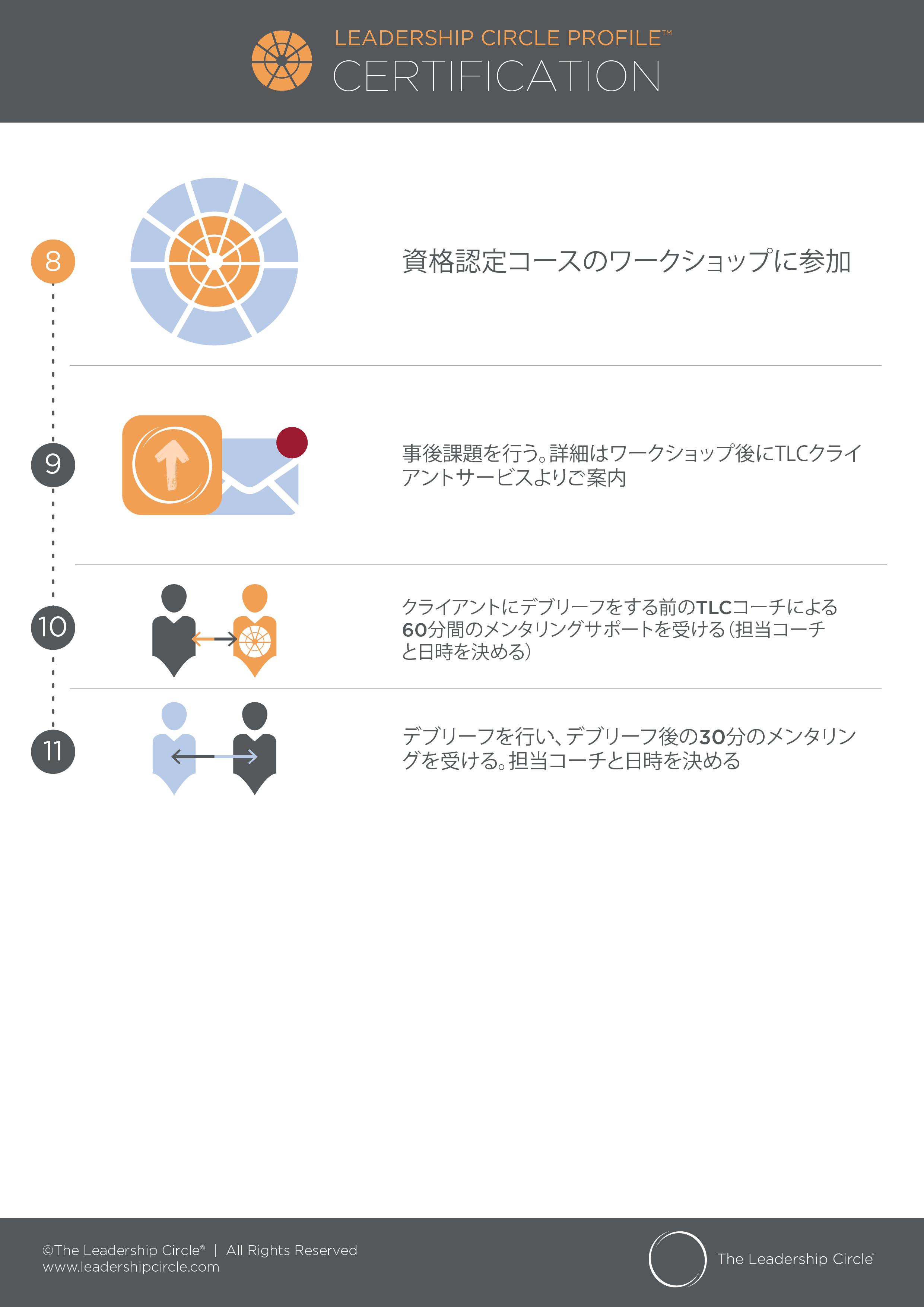 C1 process JAPANESE-02-1.png