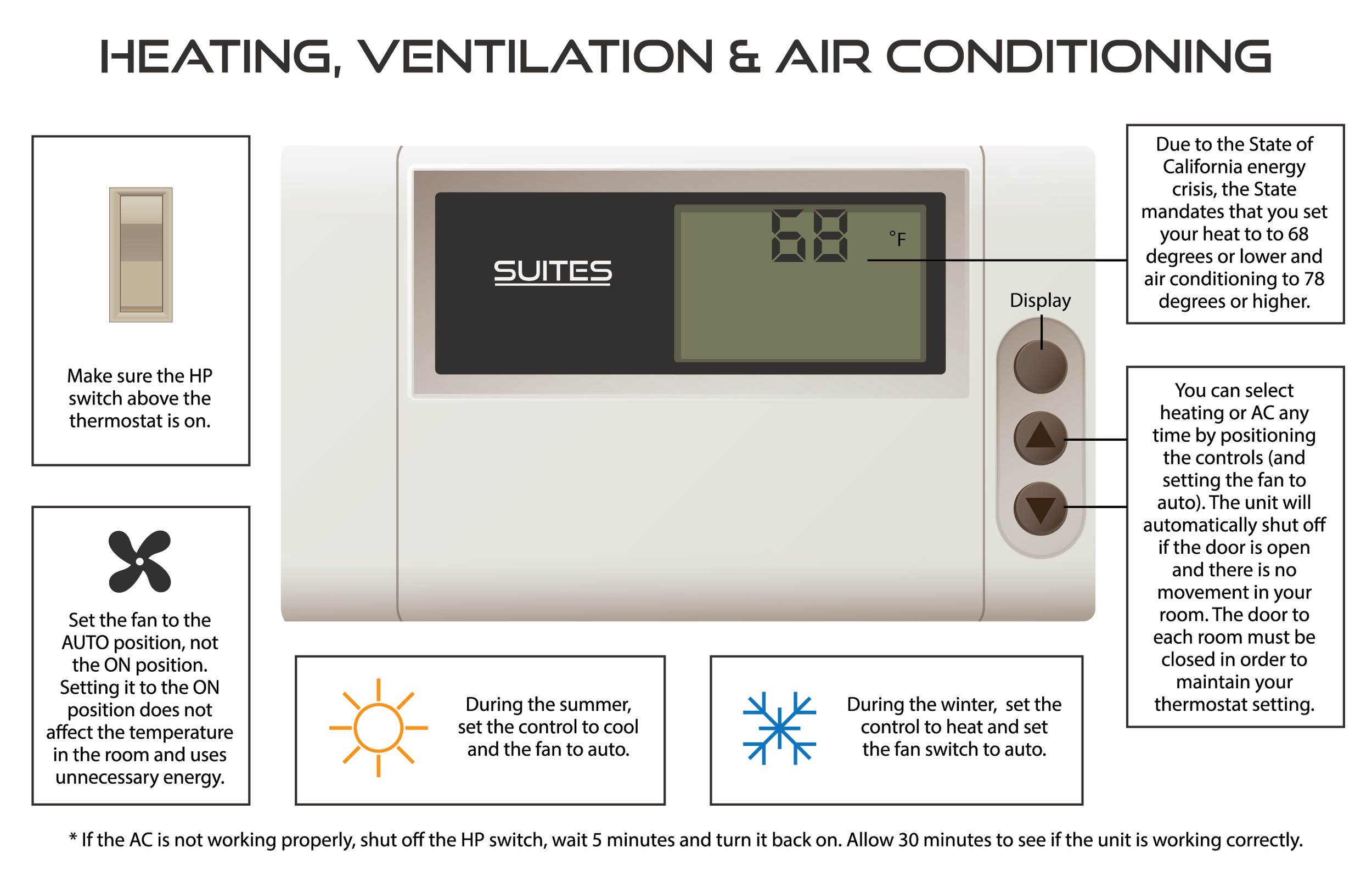 Thermostat instructions suites-02.png