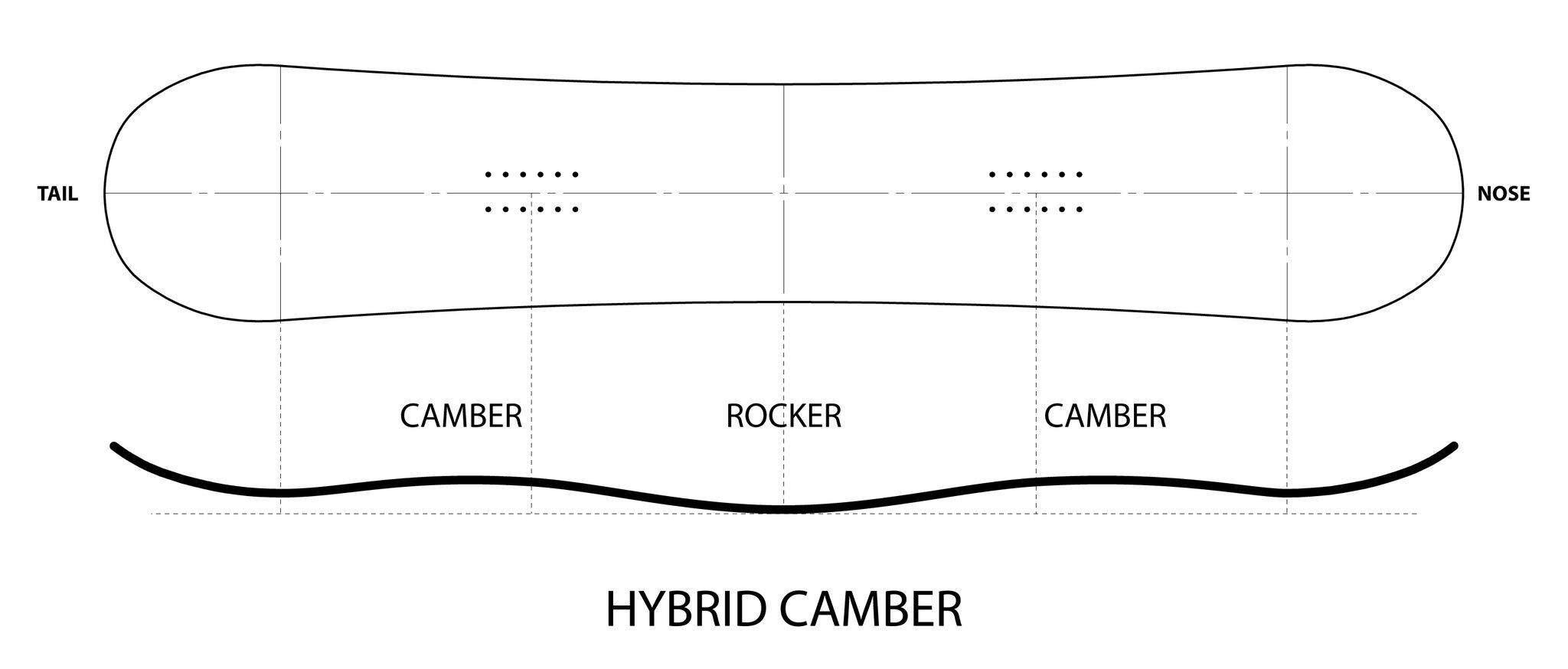Hybrid Camber.jpg
