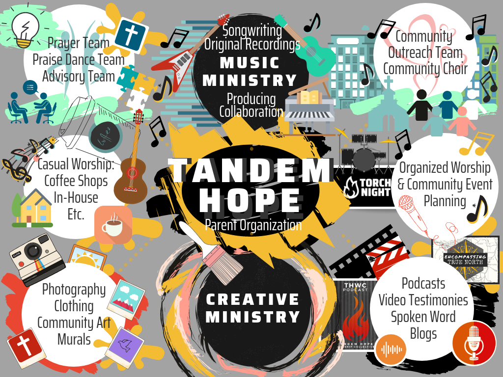"""Vision Collage & Community Map - We understand that it's difficult to fully grasp what TANDEM HOPE hopes to be and accomplish just by reading the """"about us"""" page. So, we thought it might be helpful to create a fun map as a visual to engage with. If you are interested in learning more or contributing in some way, please do not hesitate to contact us!"""