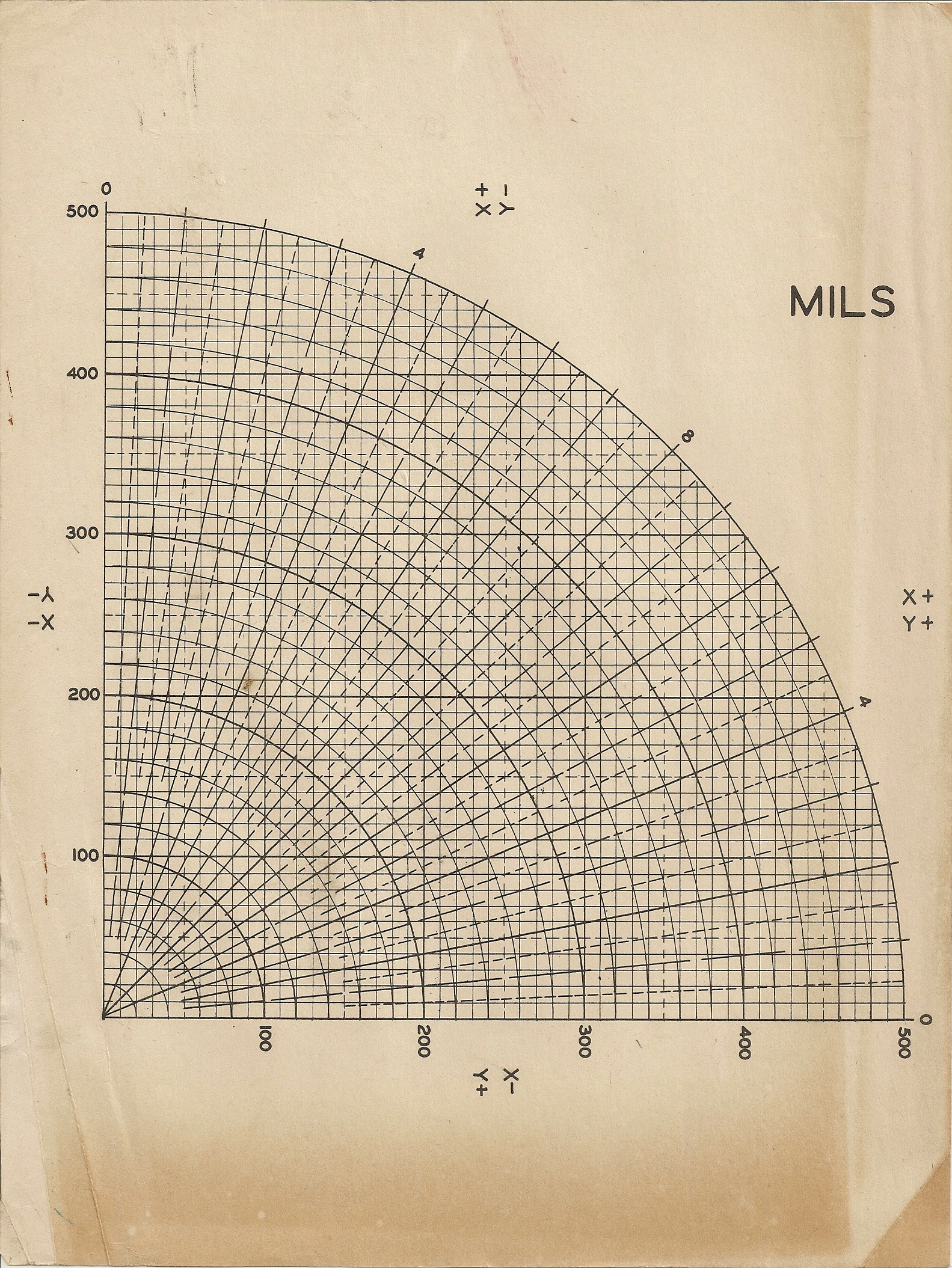 Mil Measurement Chart.jpg