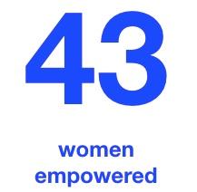 women empowered.jpeg