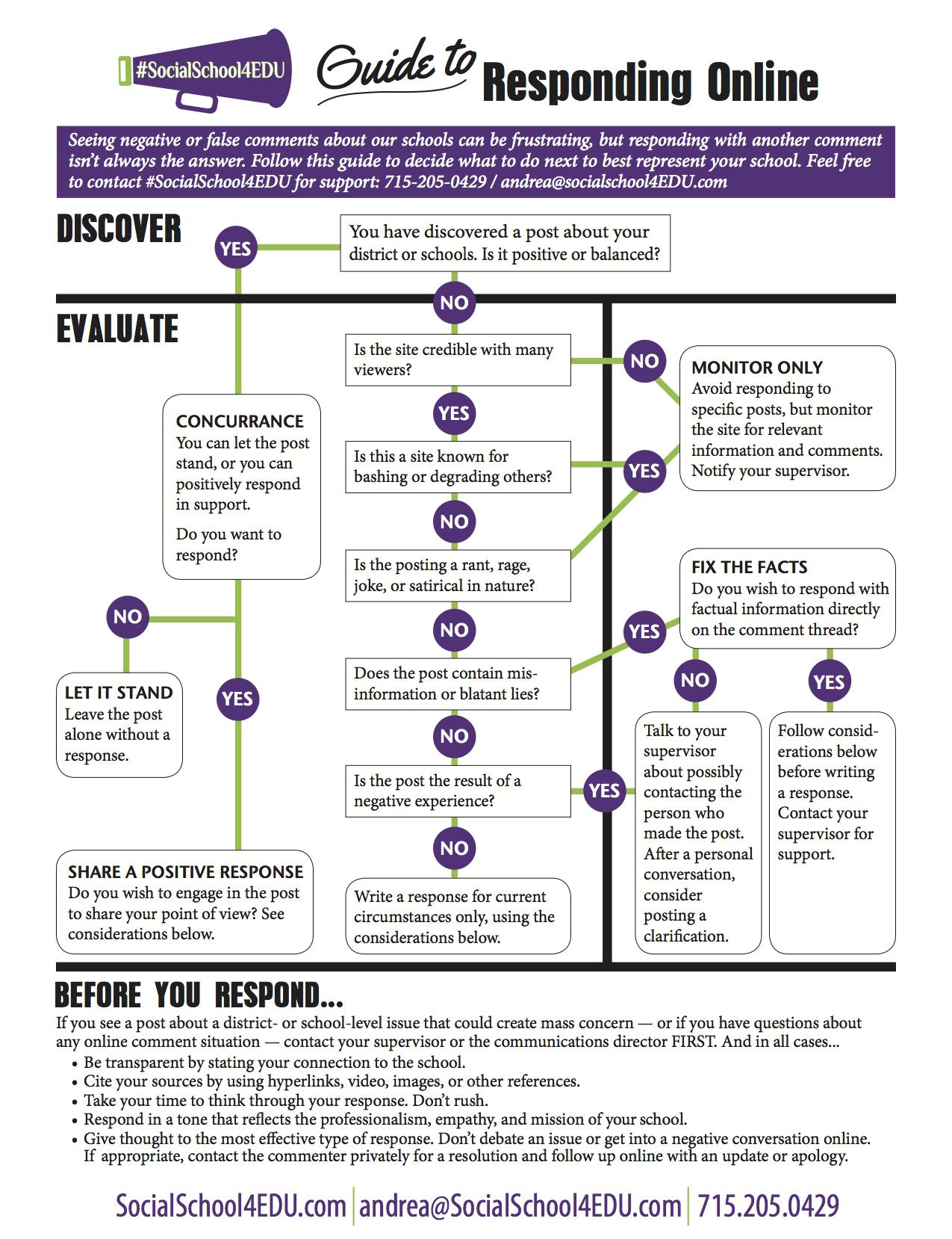 Negative-Response-Guide-SocialMedia.jpg