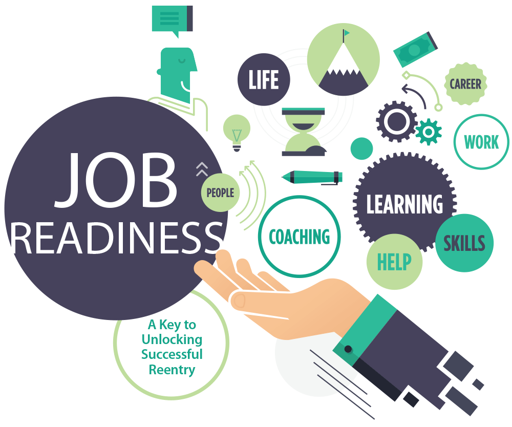 Job Readiness -  We help our clients identify their interests, skills and abilities.  This is the first step toward finding a job.  We then work with them to develop the skills needed to find  and keep a job.  This includes:*  How to write a resume*  Online Job Search*  Mock Interviews*  Workplace Ethics*  And More .....