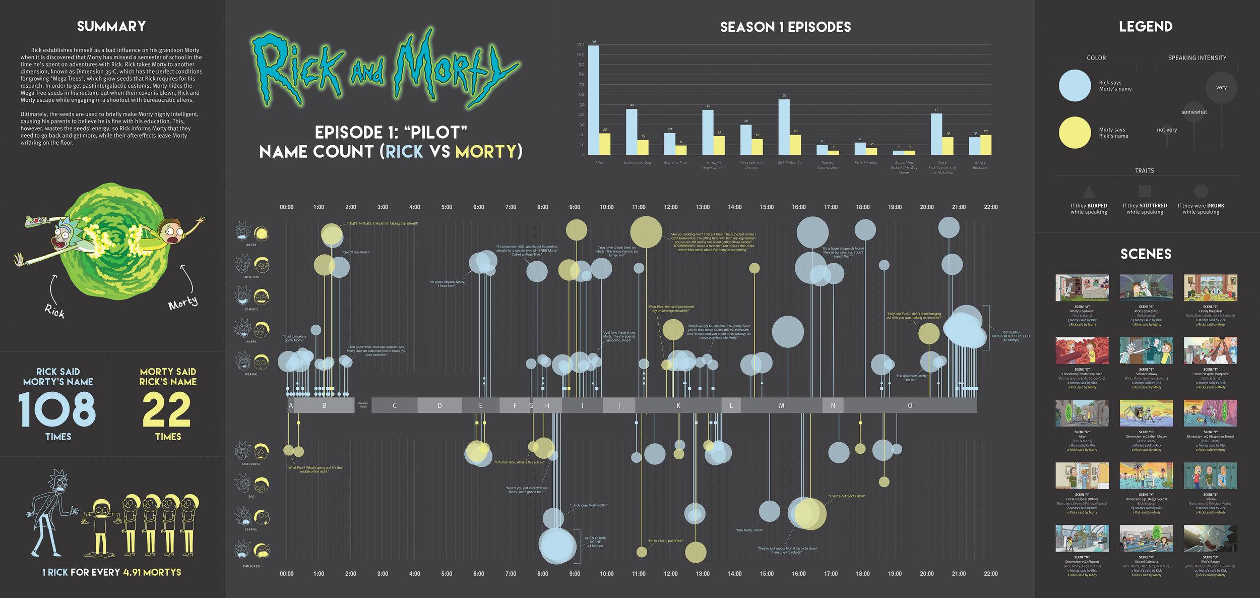 Rick & Morty Poster REVISE c.jpg