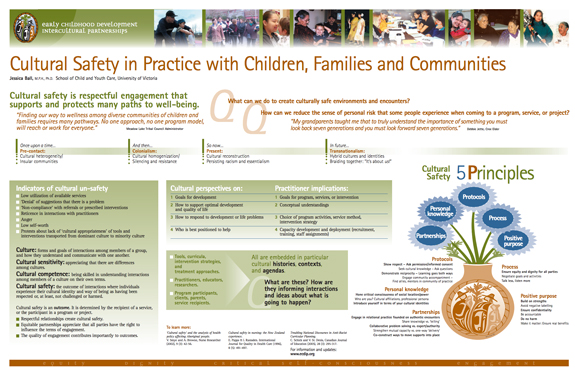 CulturalSafety-Poster.jpg
