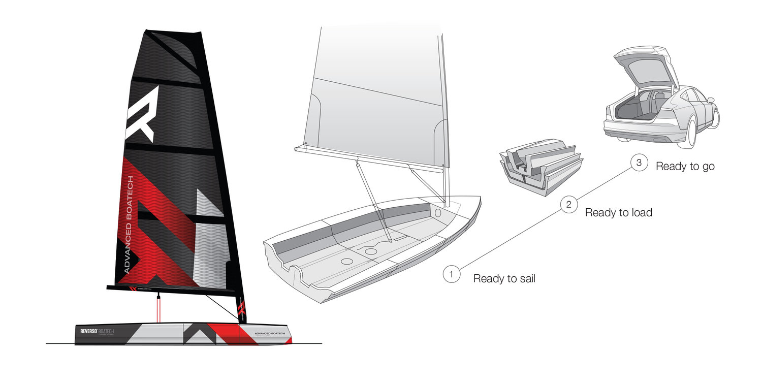 THE BOAT OF THE FUTURE IS HERE. TODAY -