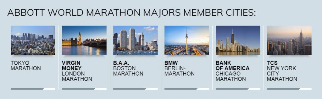 London 2014 (4:01:20) - London 2015 (3:41:34) - Berlin 2016 (3:46:13) - London 2017 (3:23:55) - Boston 2018 (0:00:00) - Chicago 2018 (0:00:00)