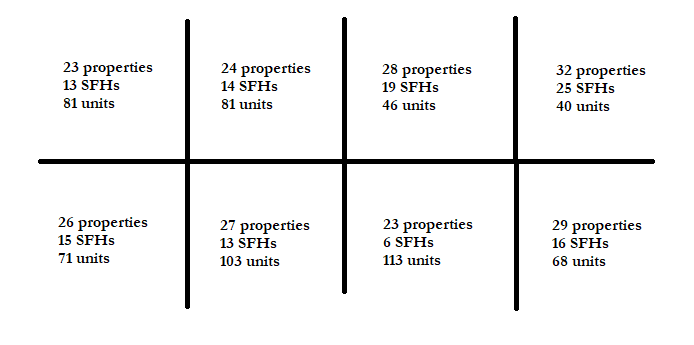 Properties & SFHs & Units.png