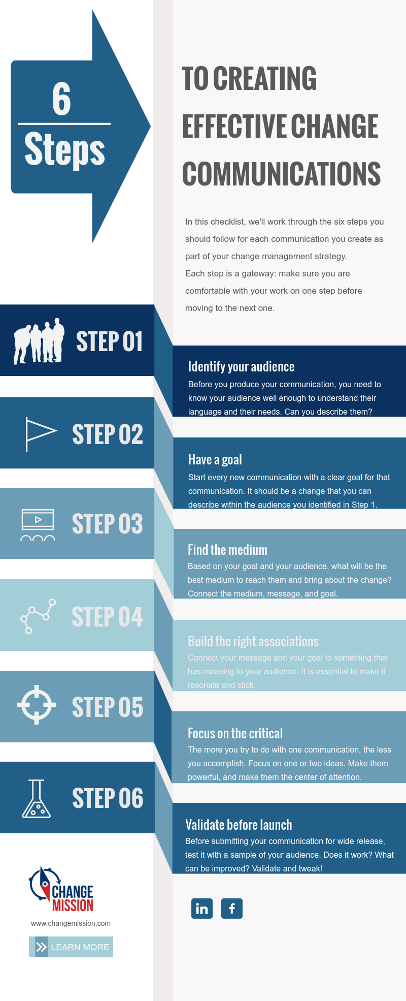 6-steps-to-effective-change-communications.png