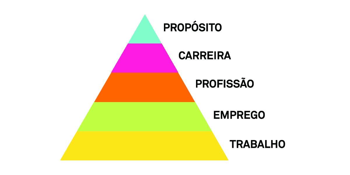 Piramide texto marcos.jpg