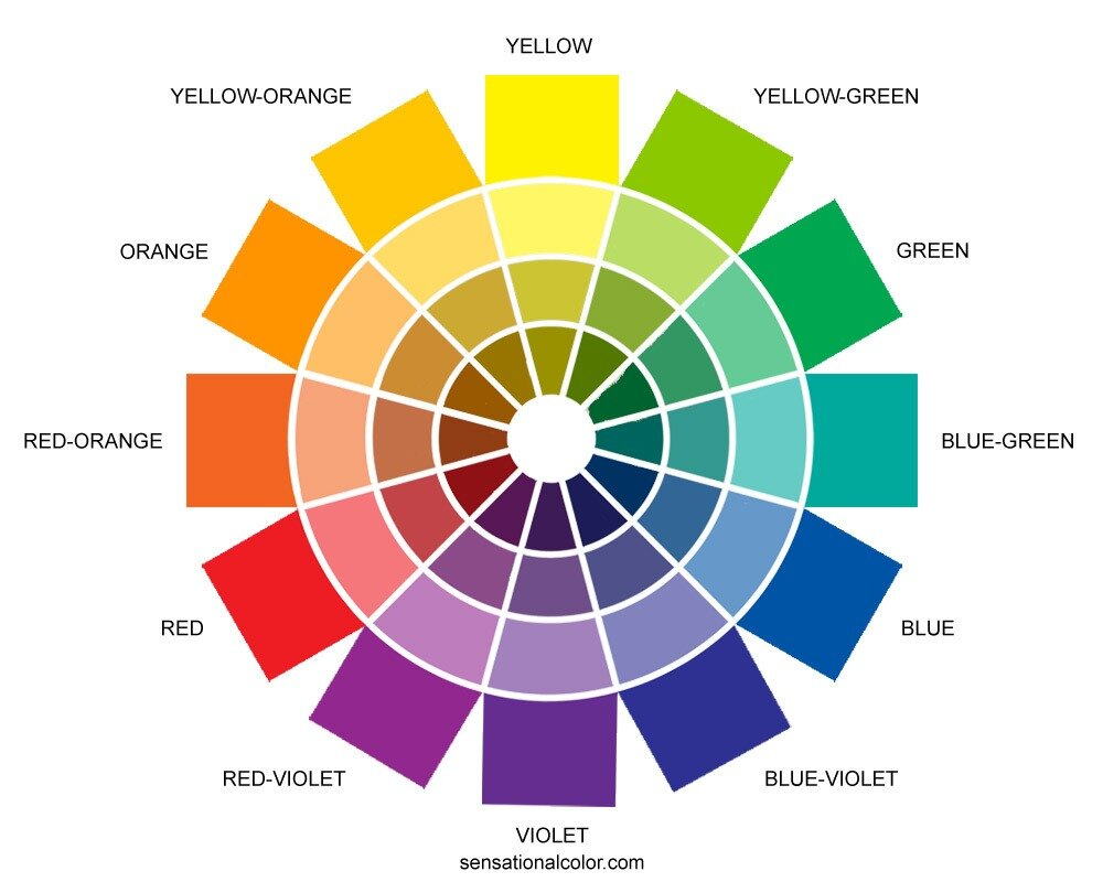 Color-Wheel-with-Names.jpg