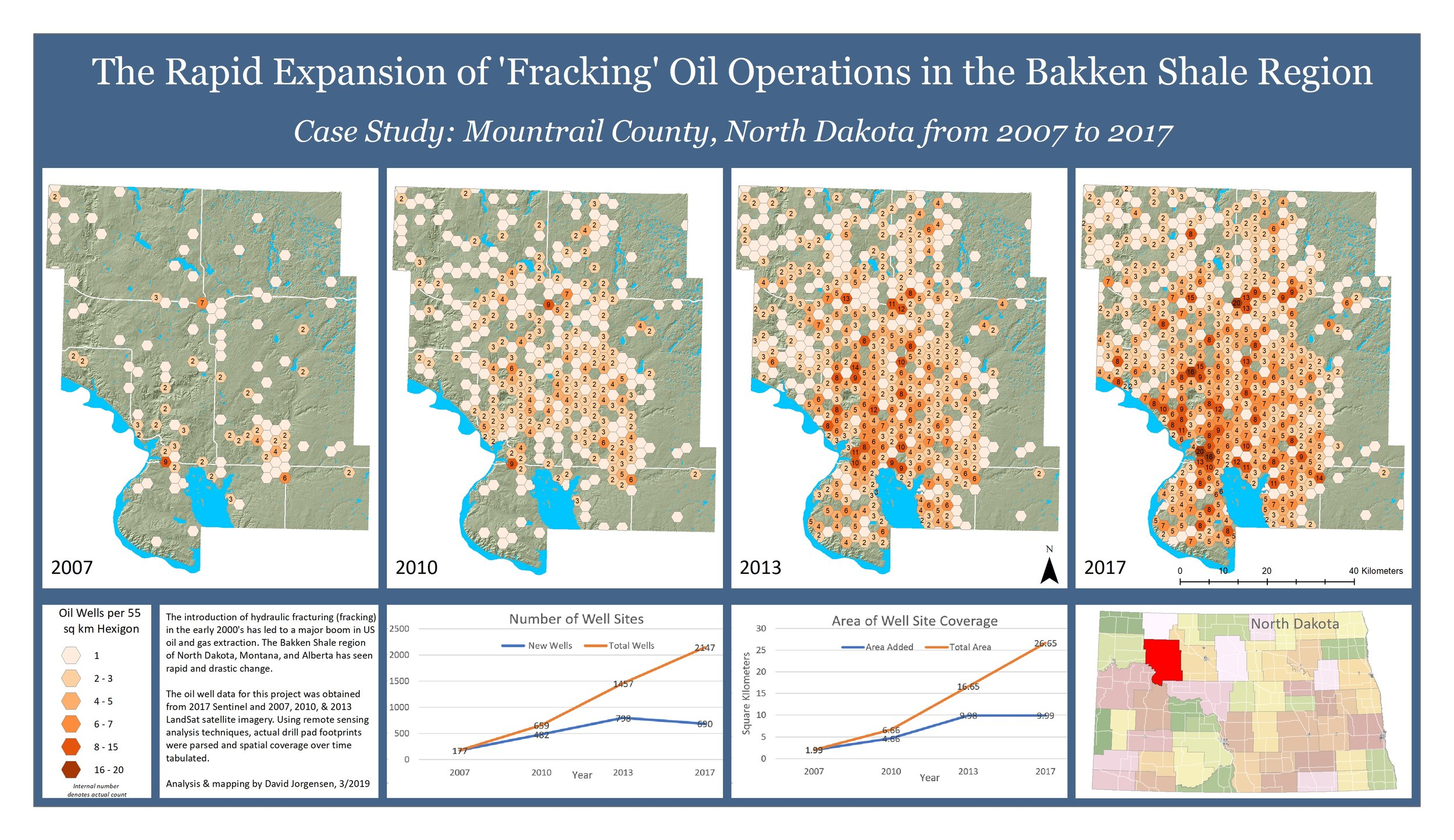 Tracking the Growth of Oil Drilling with Remote Sensing - Using satellite imagery to identify and track the growth of 'Fracking' operations in North Dakota's Bakken Shale region over a decade.