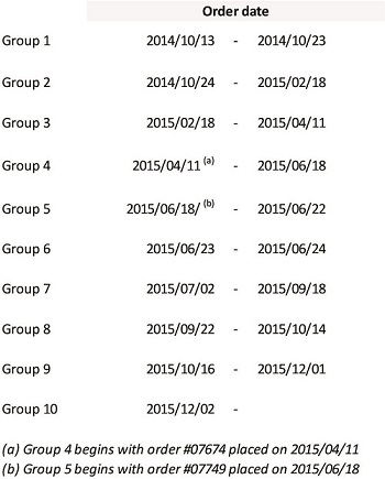 Group_numbers_sm