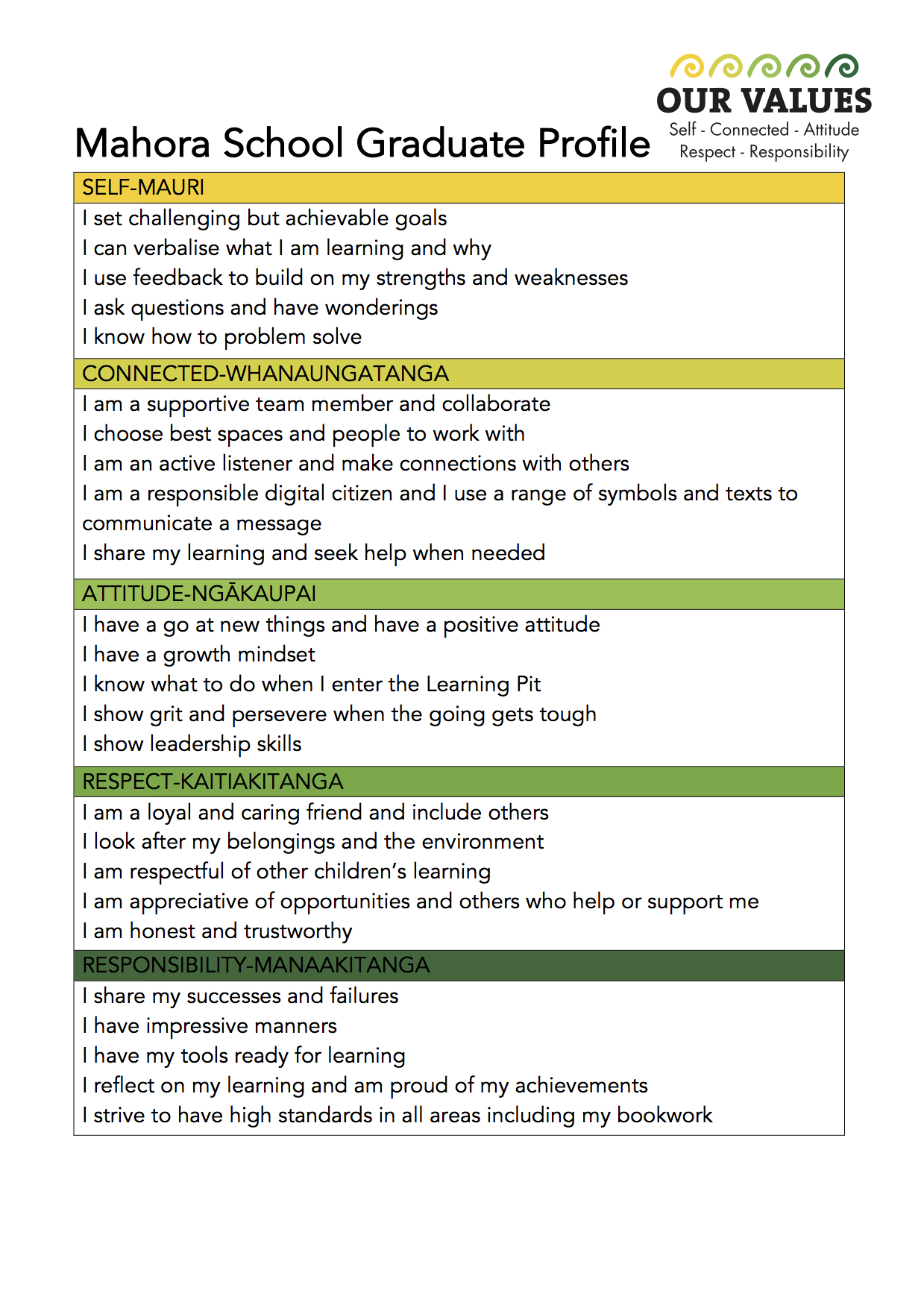 Microsoft Word - Mahora School Graduate Profile modified 16 May 2017.jpg