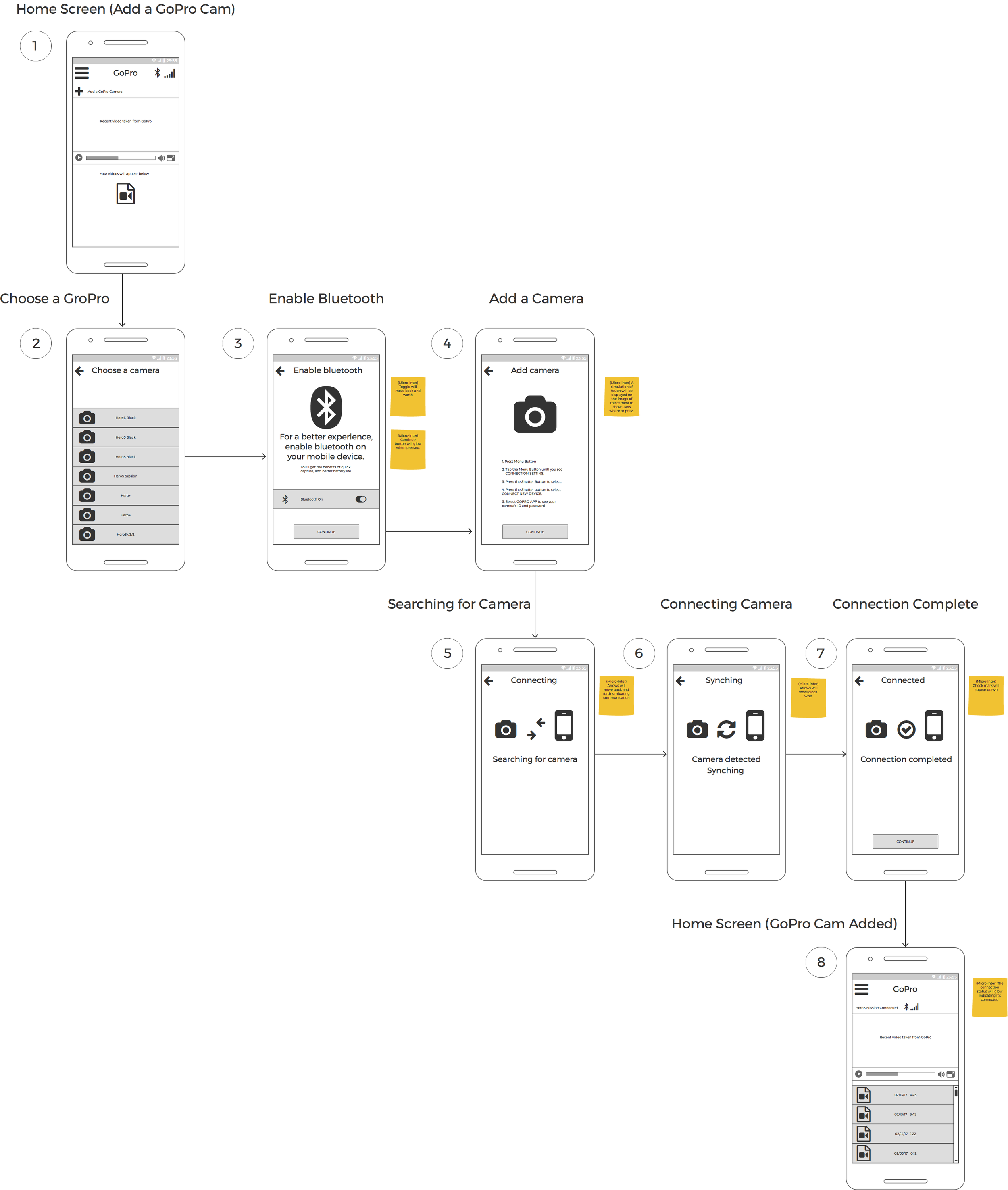 User flow for synching GoPro Camera with app.