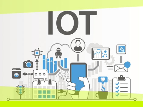 Internet of Things -
