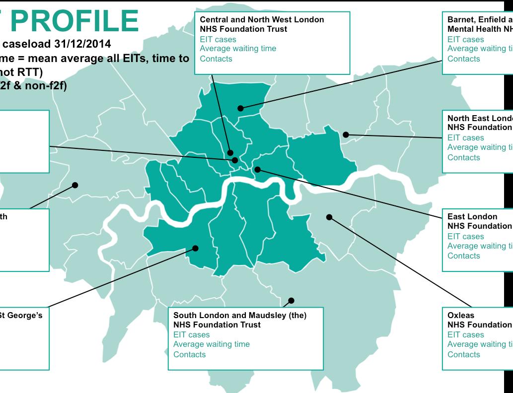 London Profile Map