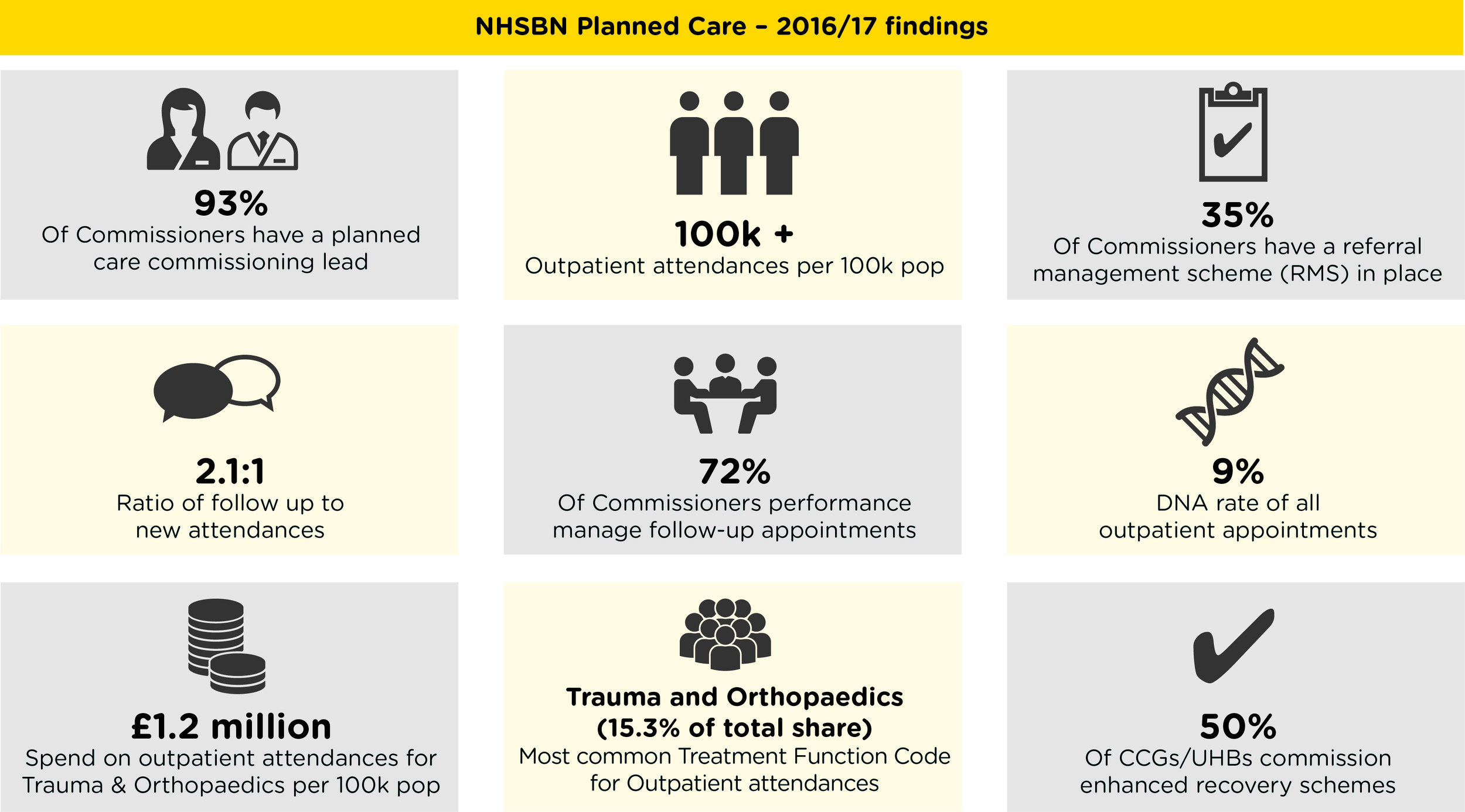 Infographic - Planned Care 201617.jpg