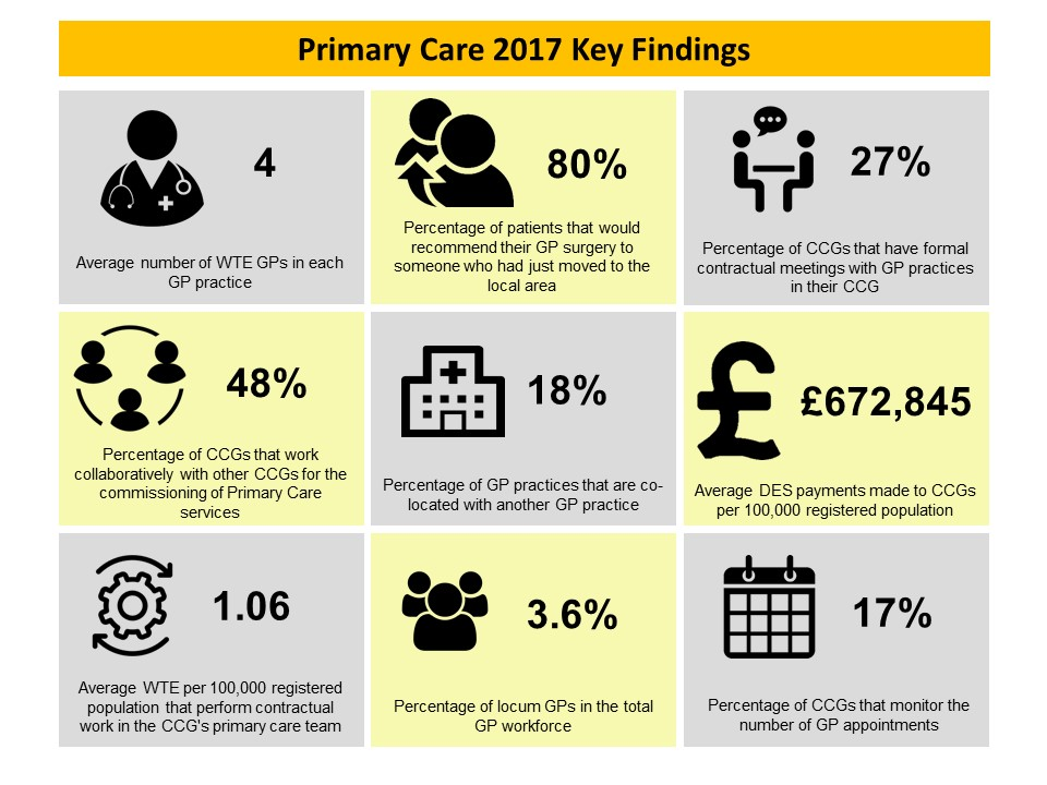 Primary Care infographic.jpg