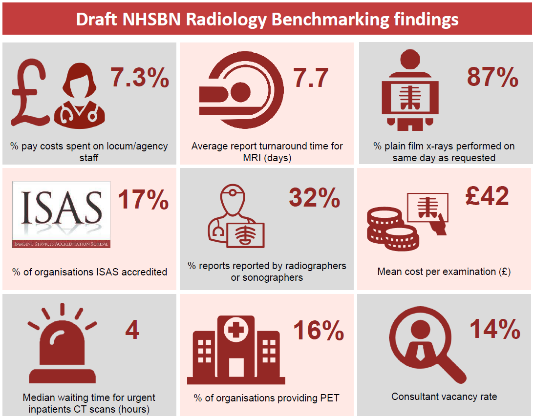 1. Radiology Infographic.PNG