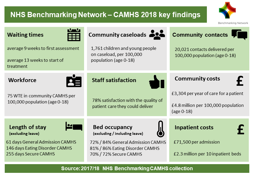 CAMHS 2018 infographic .png