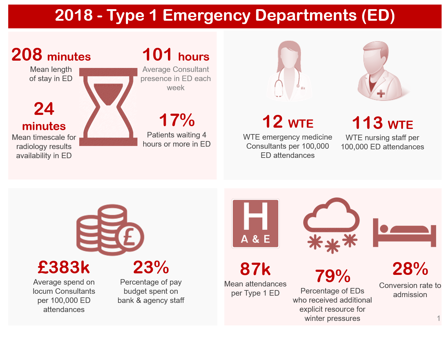 201819 Emergency Care T1D infographic.PNG