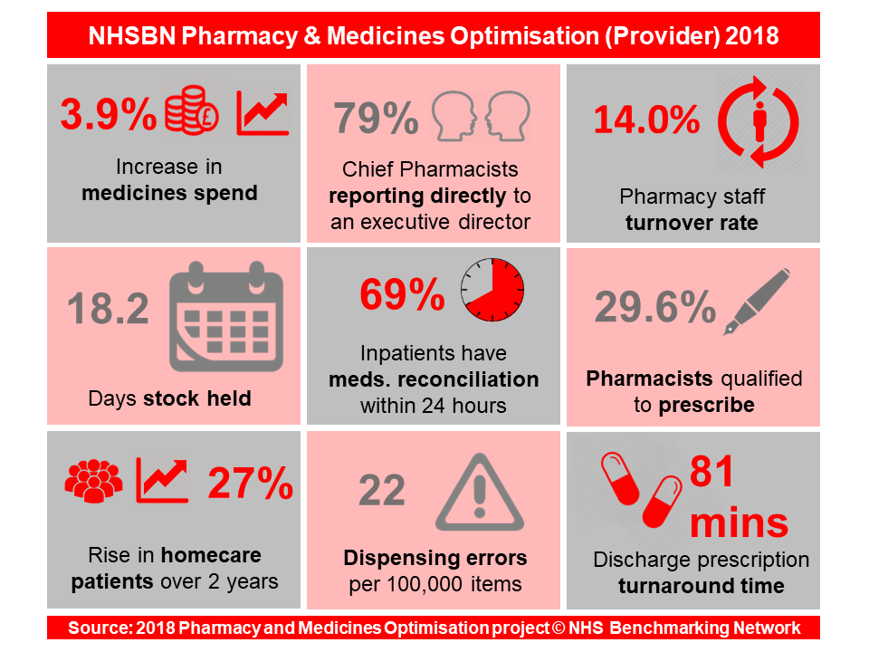 201819 Pharmacy infographic.png