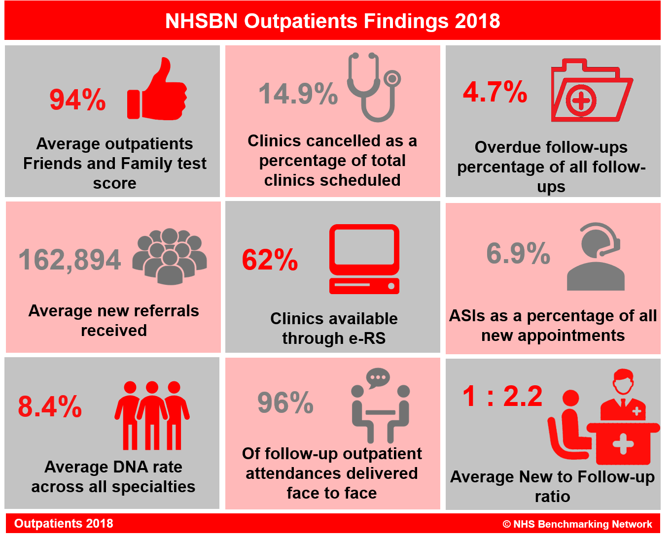2018 Outpatients Infographic.png
