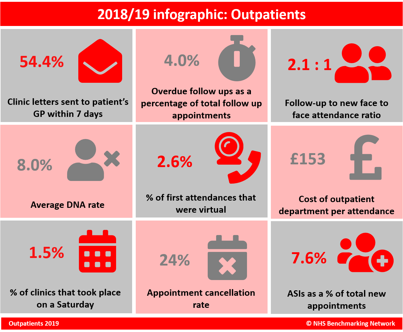 2019 Outpatients infographic.png
