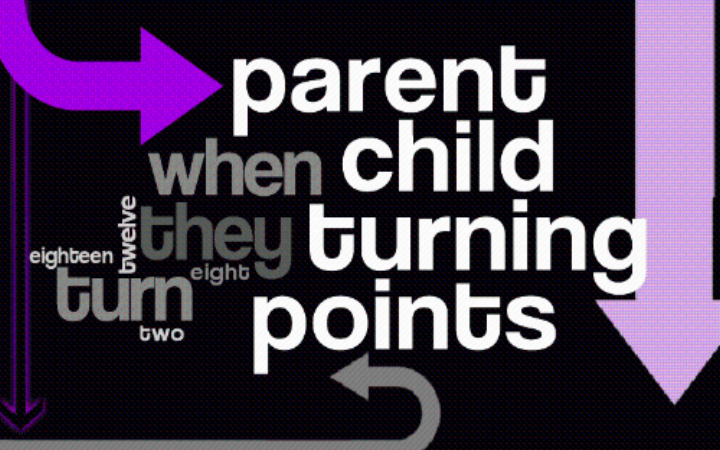 Parent-Child Turning Points
