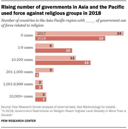 Photo from Pew Research Center