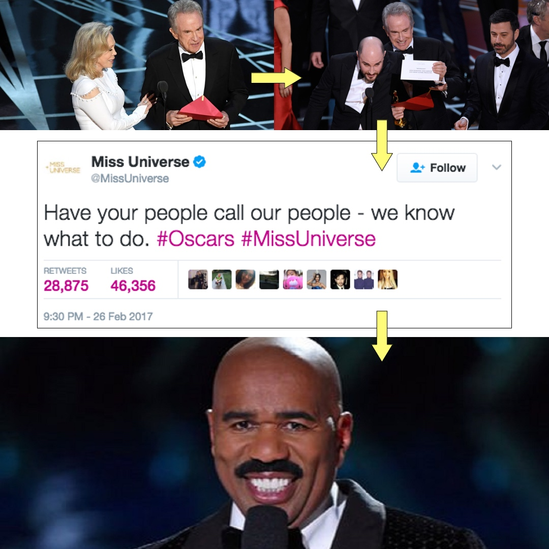 Miss America Tweet to Oscars after Steve Harvey and Oscars' screw up