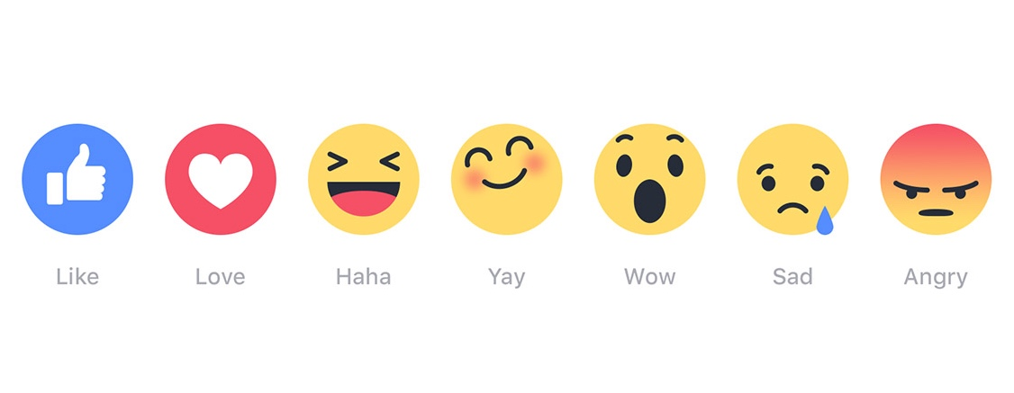 Possible reactions on the social network Facebook