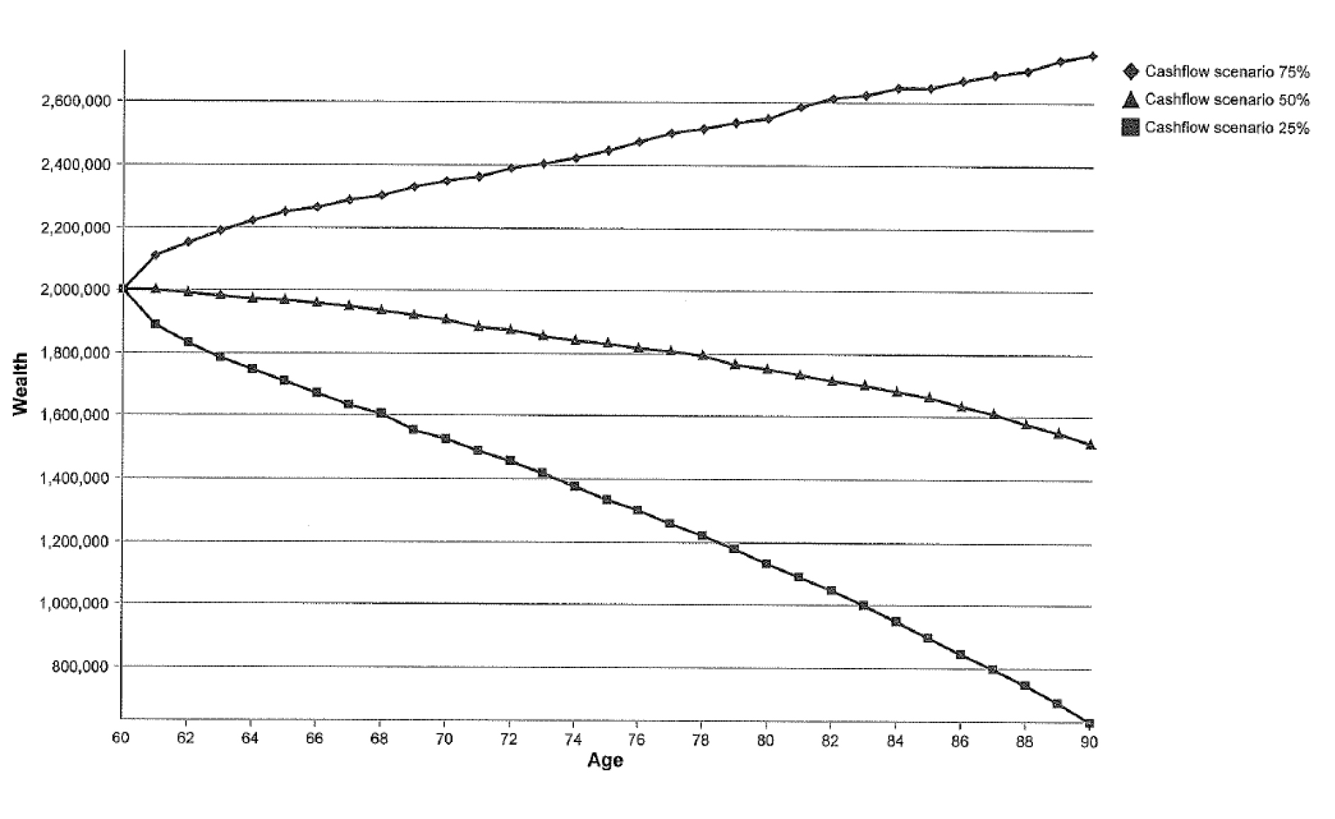 Wealth over time_chart.jpg