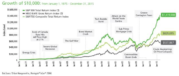 Chart 1_Growth of $10k.jpg