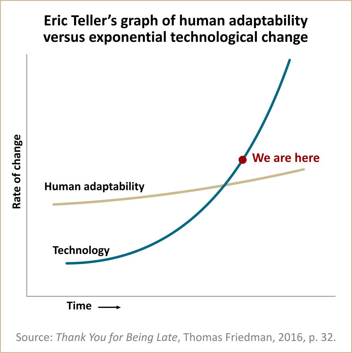 friedman+tellers+graph+20171107v2-0.jpg