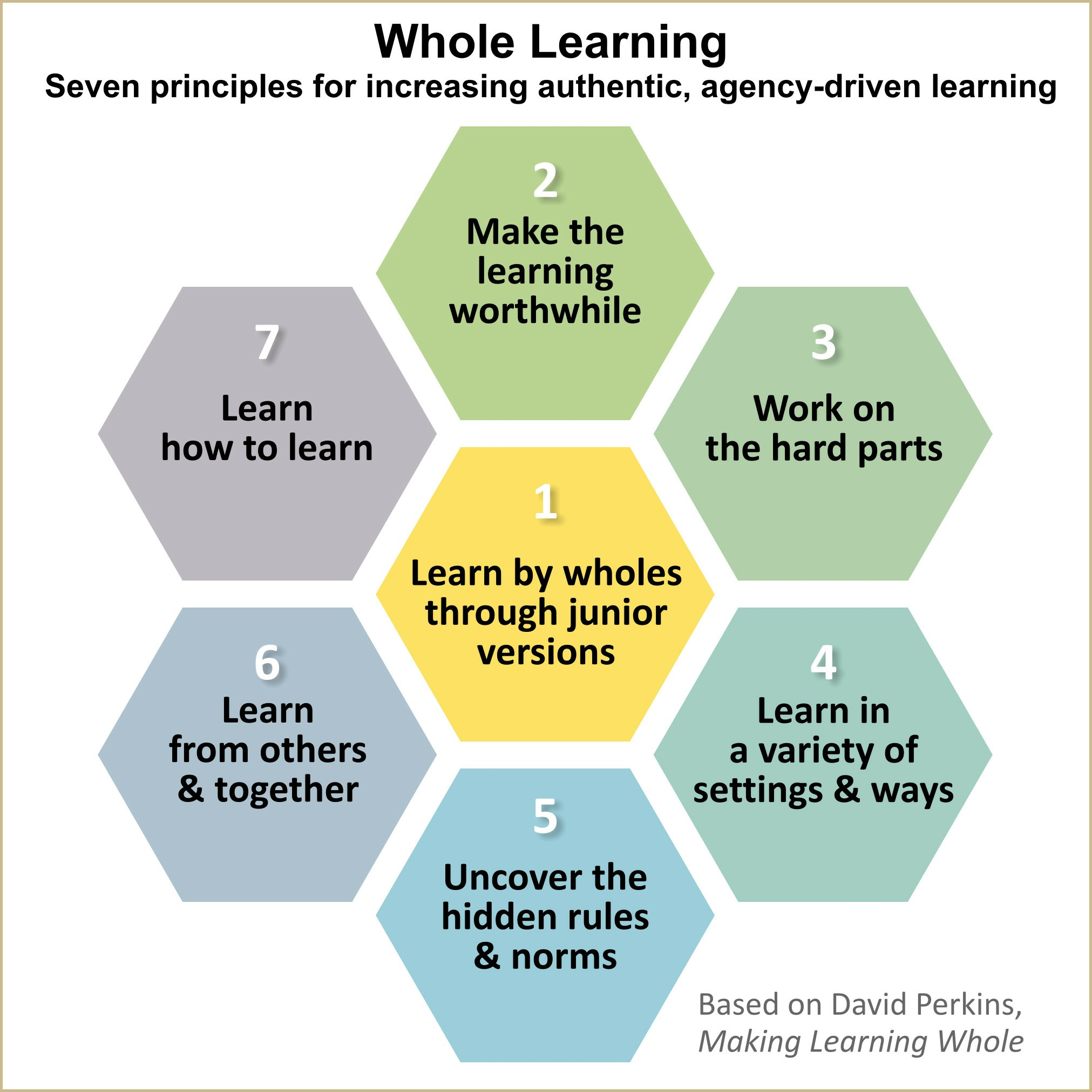 whole+learning+honeycomb+revised+terms+20171107v3-0.jpg
